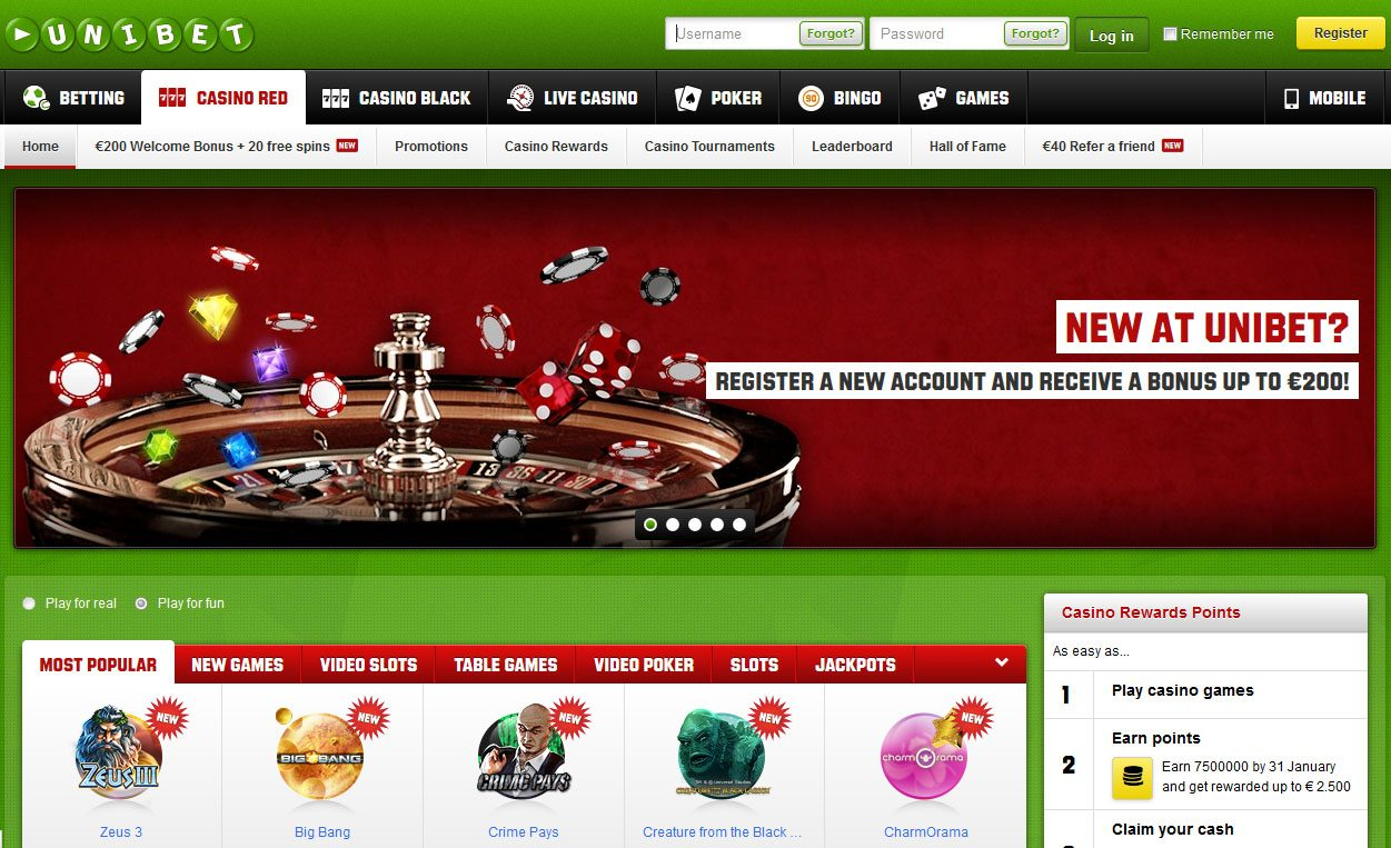 Best Gambling Sites by Type